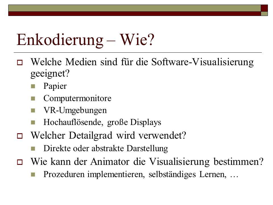Enkodierung – Wie Welche Medien sind für die Software-Visualisierung geeignet Papier. Computermonitore.
