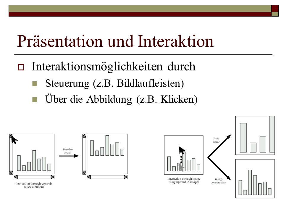 Präsentation und Interaktion