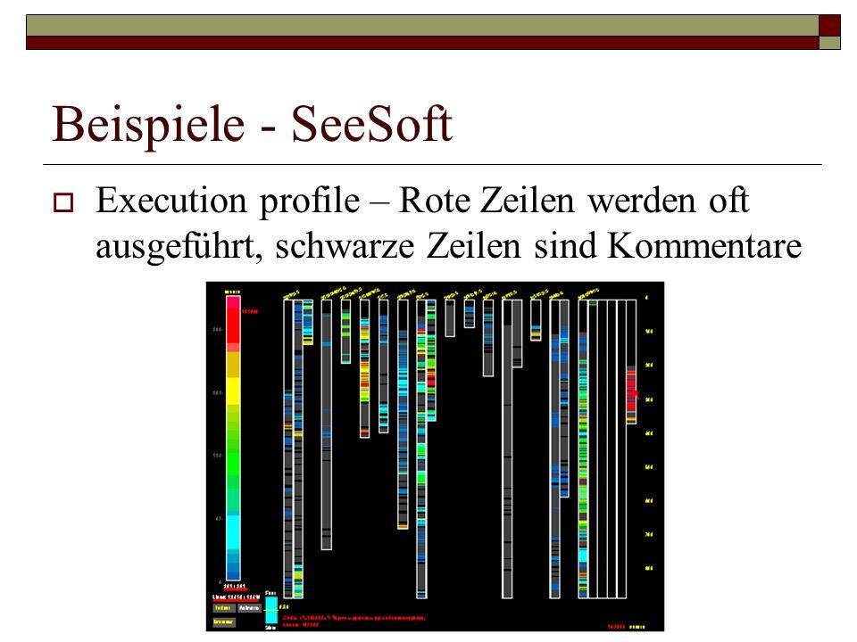 Beispiele - SeeSoft Execution profile – Rote Zeilen werden oft ausgeführt, schwarze Zeilen sind Kommentare.