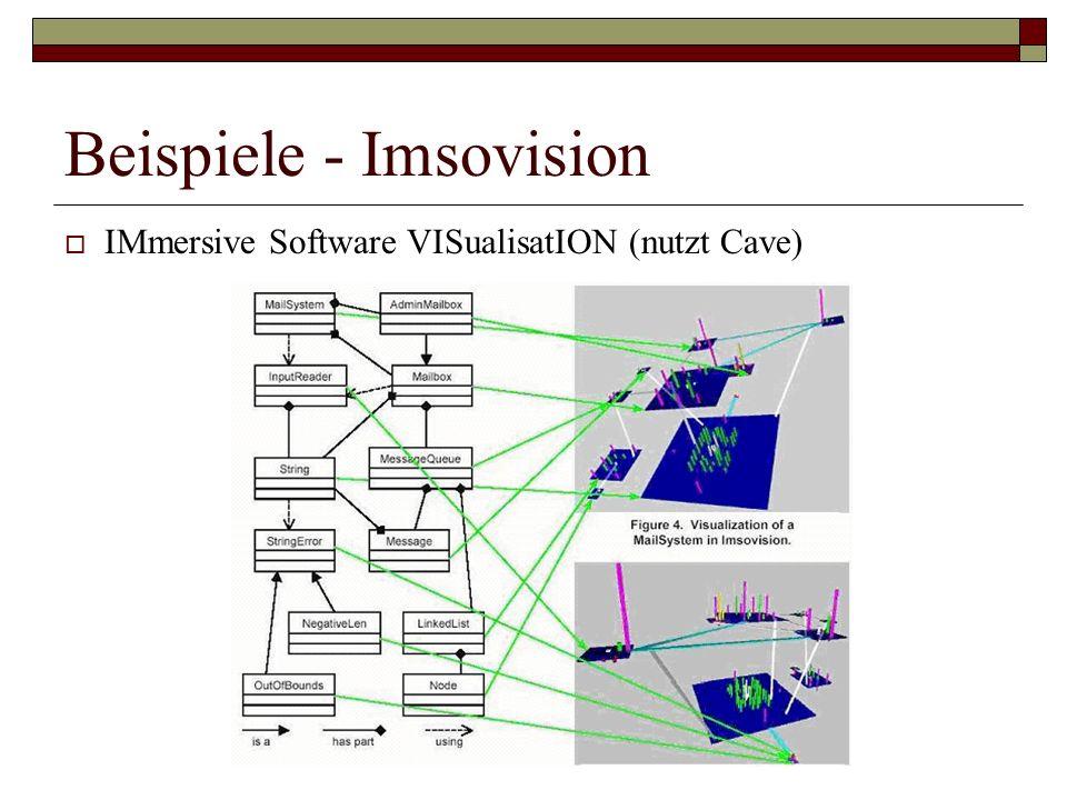 Beispiele - Imsovision