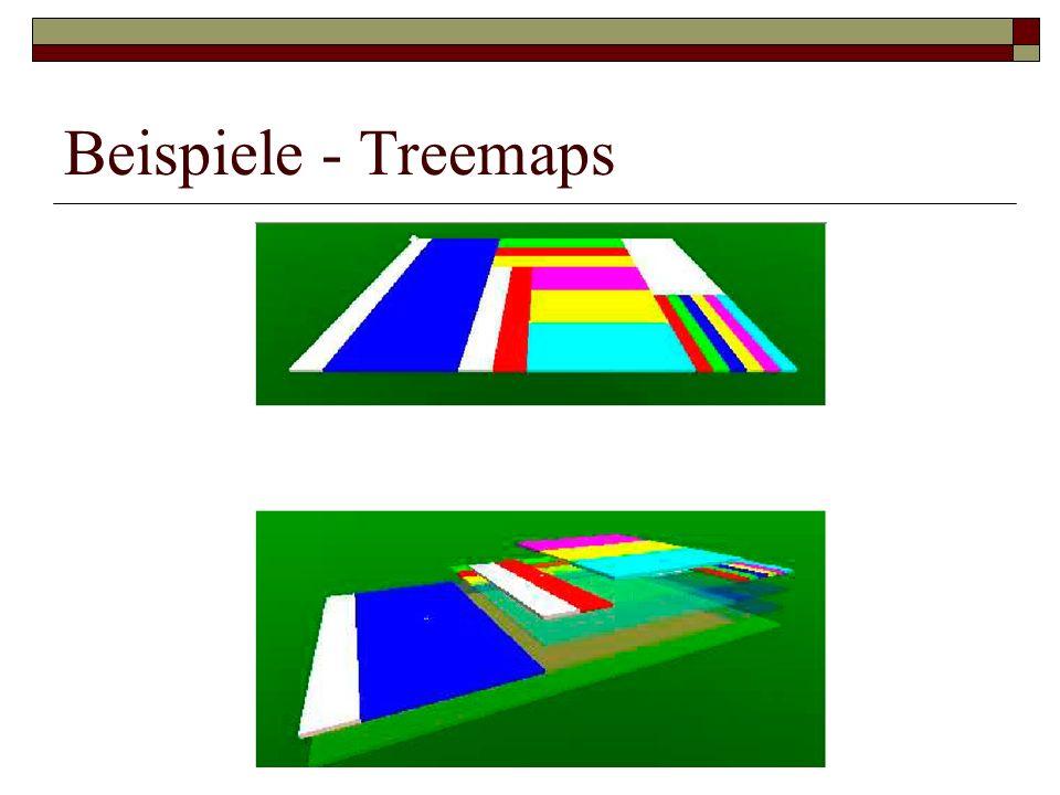 Beispiele - Treemaps