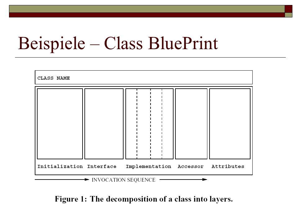 Beispiele – Class BluePrint