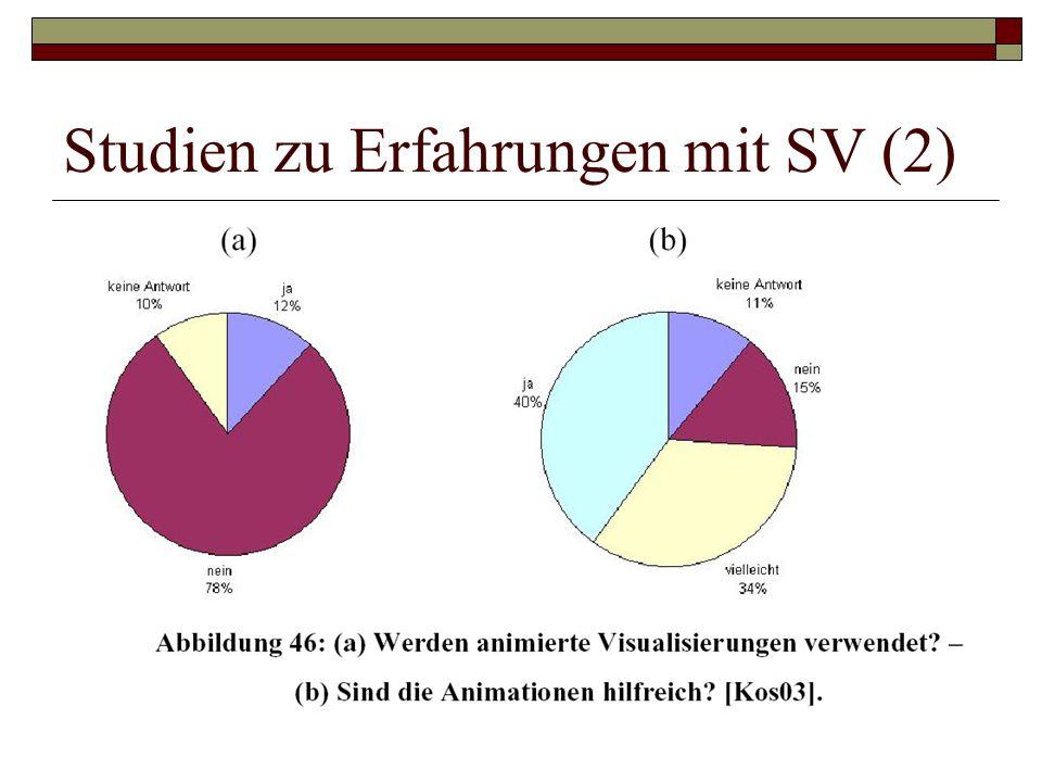 Studien zu Erfahrungen mit SV (2)