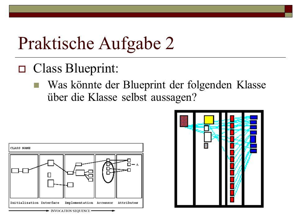 Praktische Aufgabe 2 Class Blueprint: