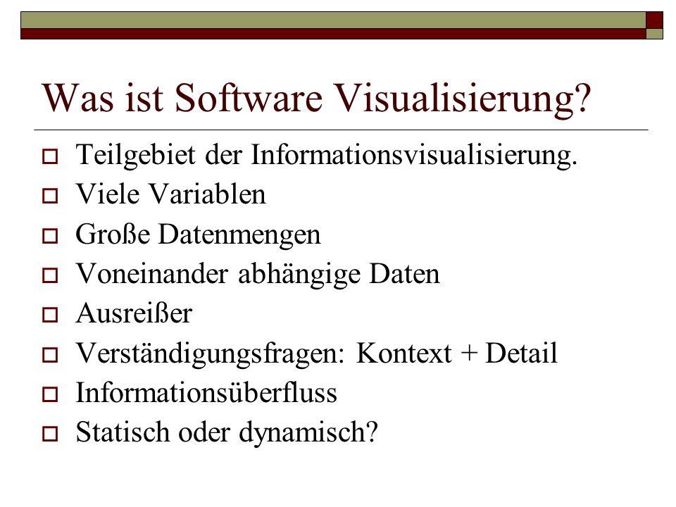 Was ist Software Visualisierung
