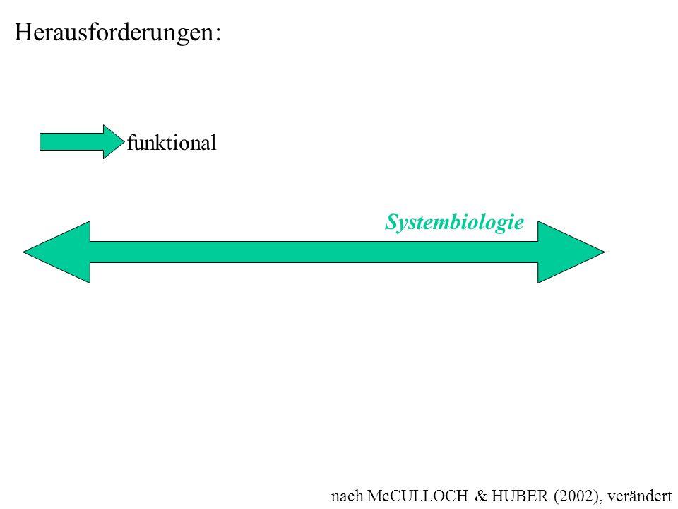 Herausforderungen: funktional Systembiologie