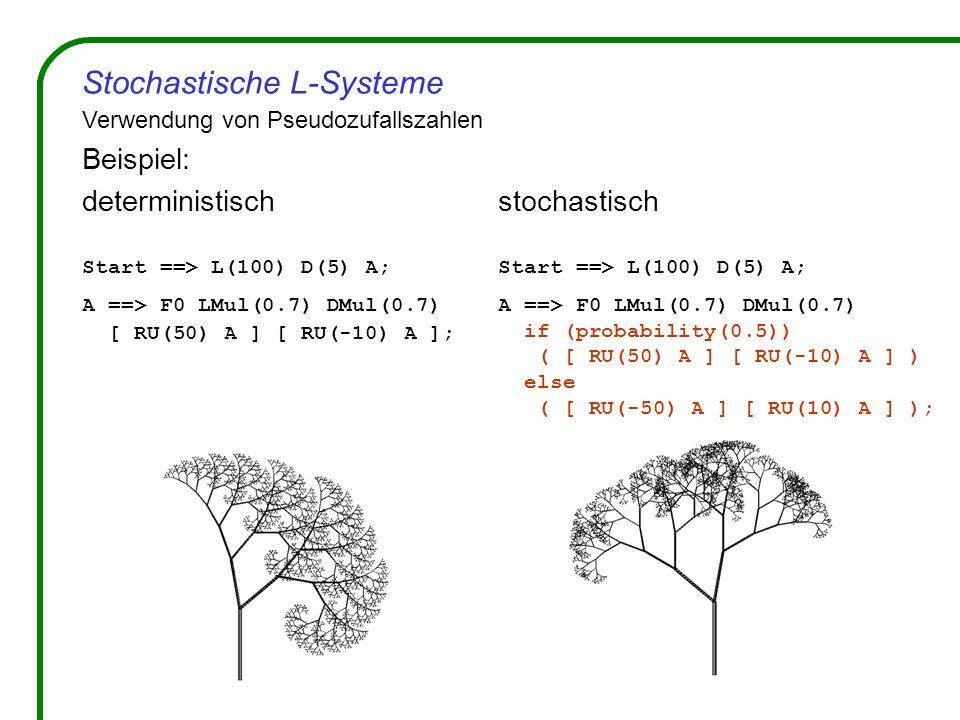 Stochastische L-Systeme