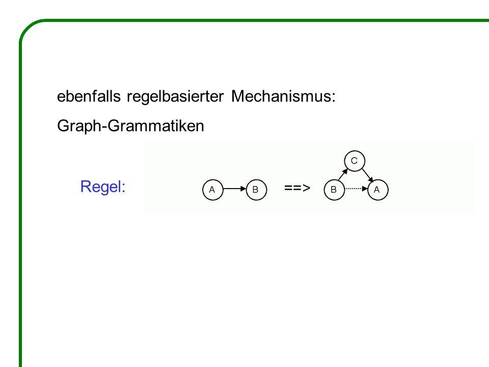 ebenfalls regelbasierter Mechanismus: