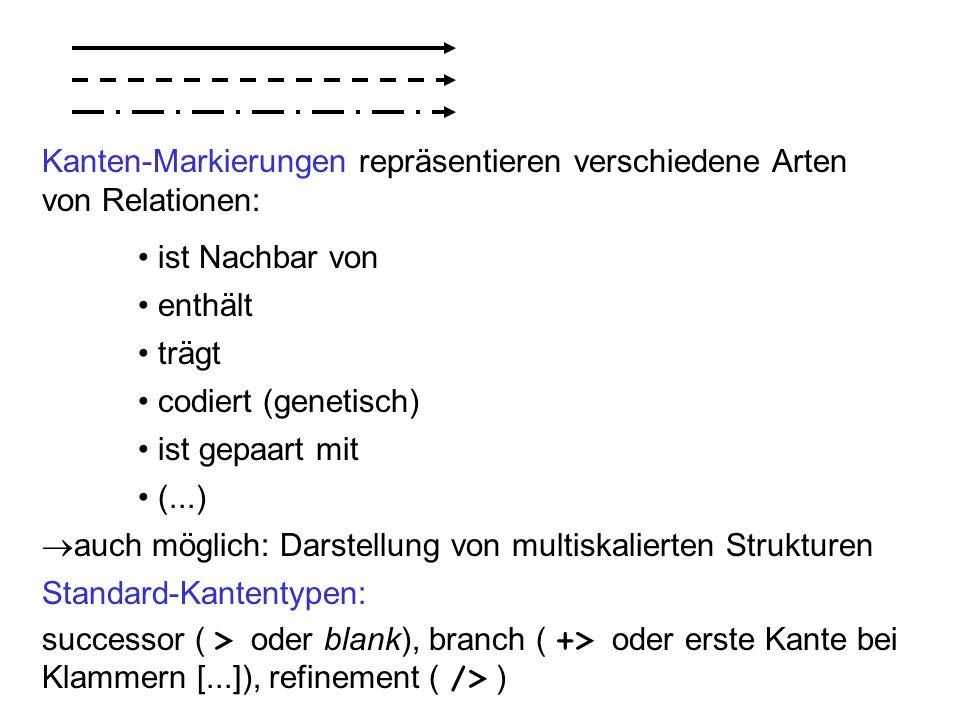 Kanten-Markierungen repräsentieren verschiedene Arten