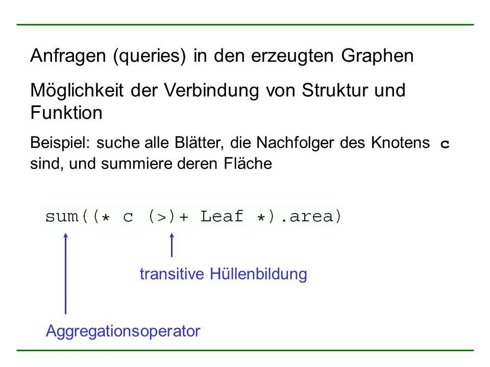 Anfragen (queries) in den erzeugten Graphen