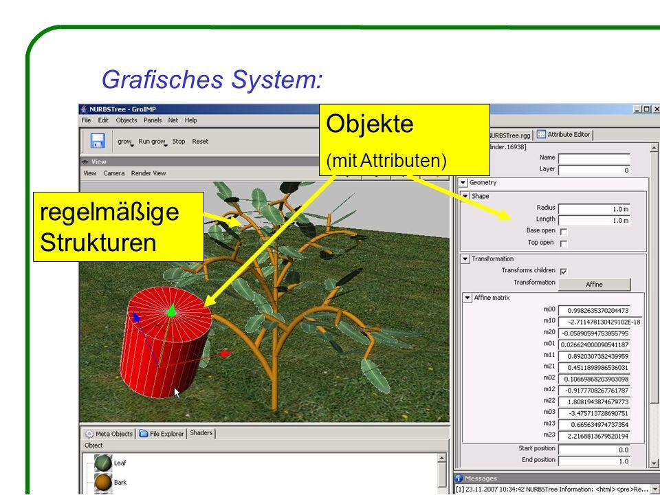 Grafisches System: Objekte (mit Attributen) regelmäßige Strukturen
