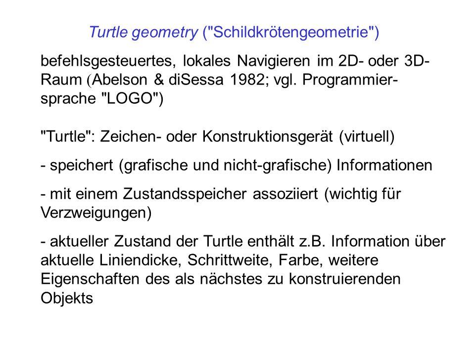Turtle geometry ( Schildkrötengeometrie )