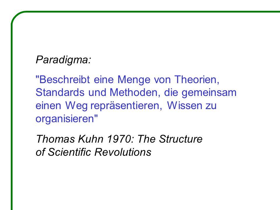 Paradigma: Beschreibt eine Menge von Theorien, Standards und Methoden, die gemeinsam. einen Weg repräsentieren, Wissen zu.
