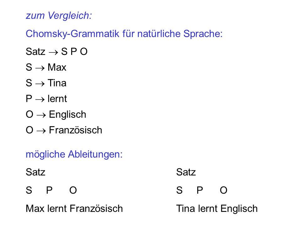 zum Vergleich: Chomsky-Grammatik für natürliche Sprache: Satz  S P O. S  Max. S  Tina. P  lernt.