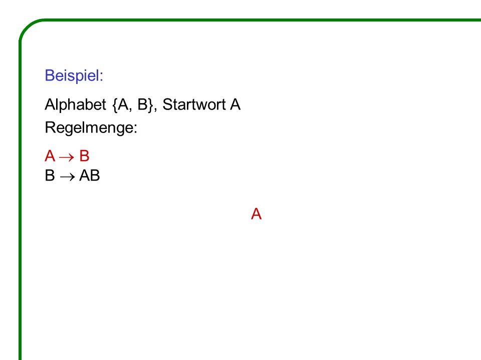 Beispiel: Alphabet {A, B}, Startwort A Regelmenge: A  B B  AB A
