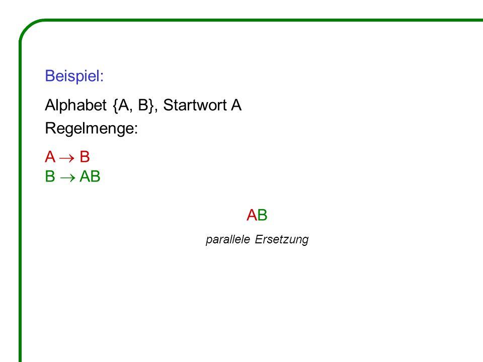 Alphabet {A, B}, Startwort A Regelmenge: A  B B  AB AB