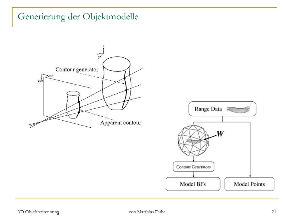 Generierung der Objektmodelle