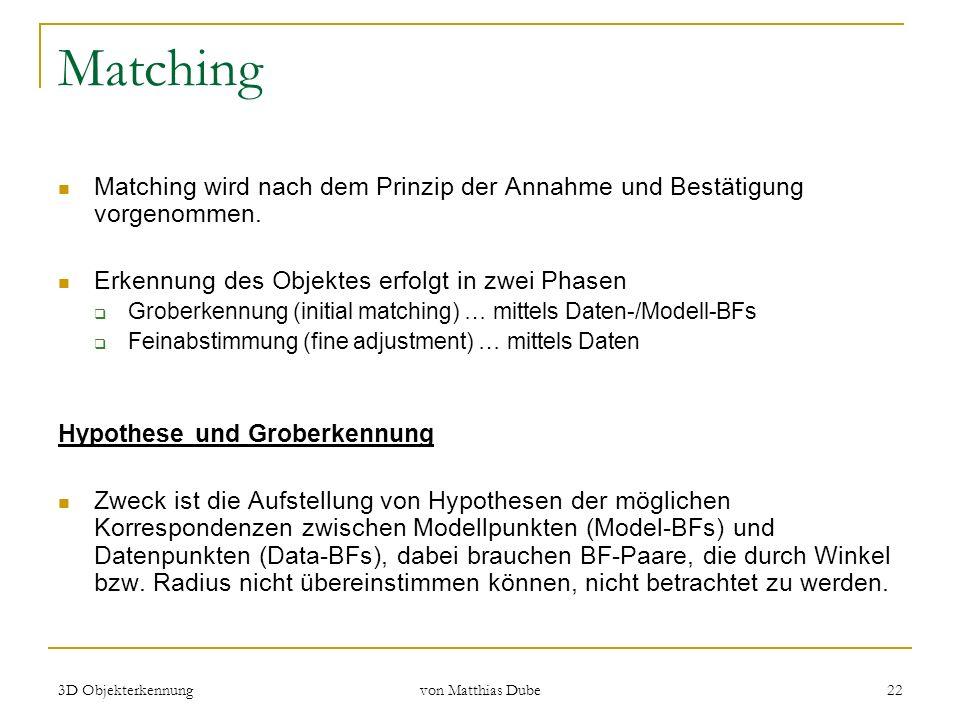 Matching Matching wird nach dem Prinzip der Annahme und Bestätigung vorgenommen. Erkennung des Objektes erfolgt in zwei Phasen.