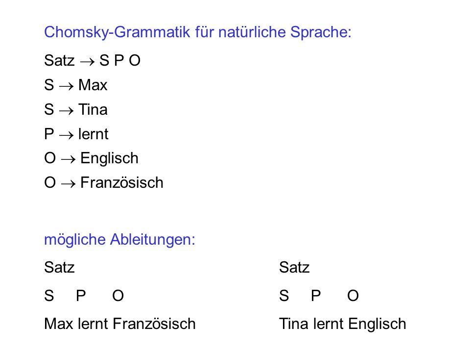 Chomsky-Grammatik für natürliche Sprache:
