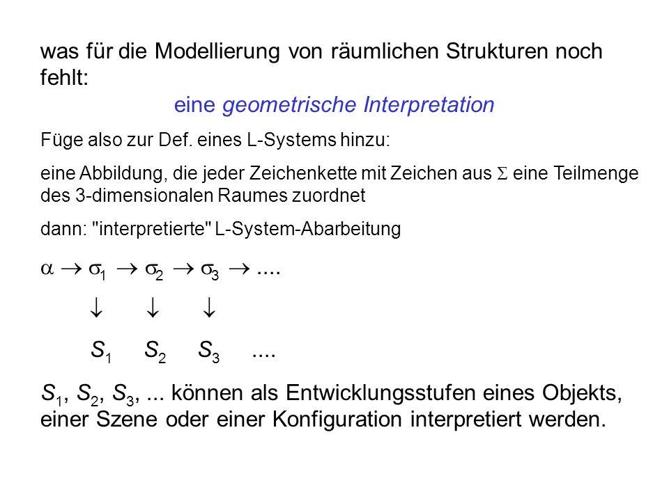 was für die Modellierung von räumlichen Strukturen noch fehlt: