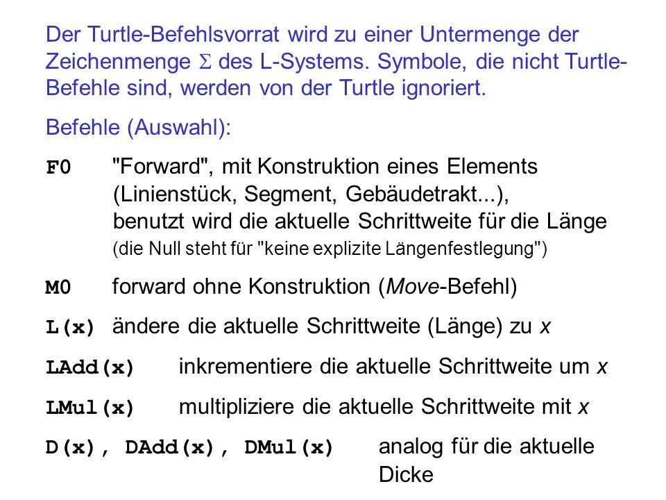 Der Turtle-Befehlsvorrat wird zu einer Untermenge der Zeichenmenge  des L-Systems. Symbole, die nicht Turtle-Befehle sind, werden von der Turtle ignoriert.