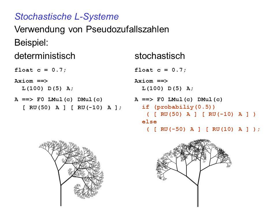 Stochastische L-Systeme Verwendung von Pseudozufallszahlen Beispiel: