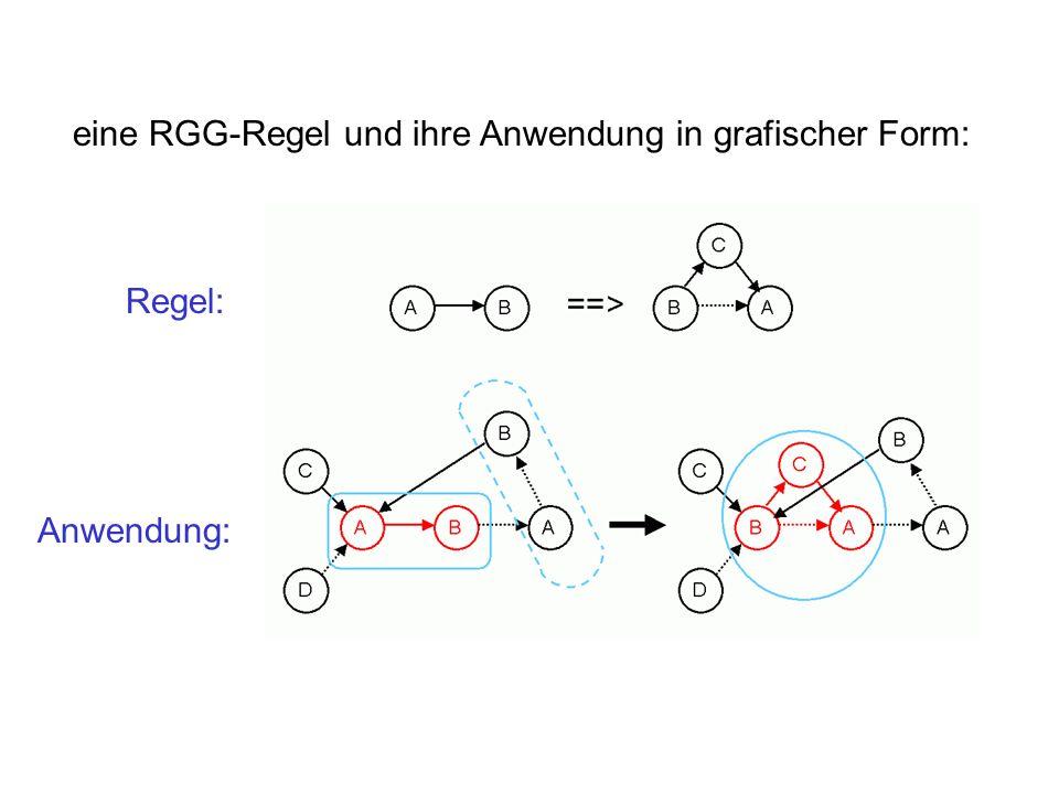 eine RGG-Regel und ihre Anwendung in grafischer Form: