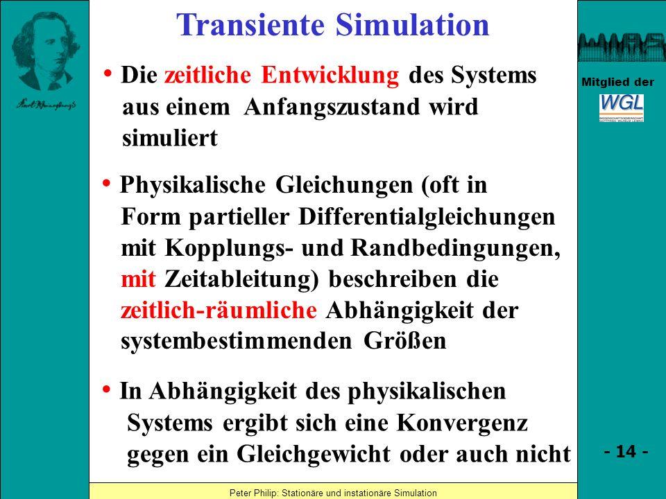 Transiente Simulation
