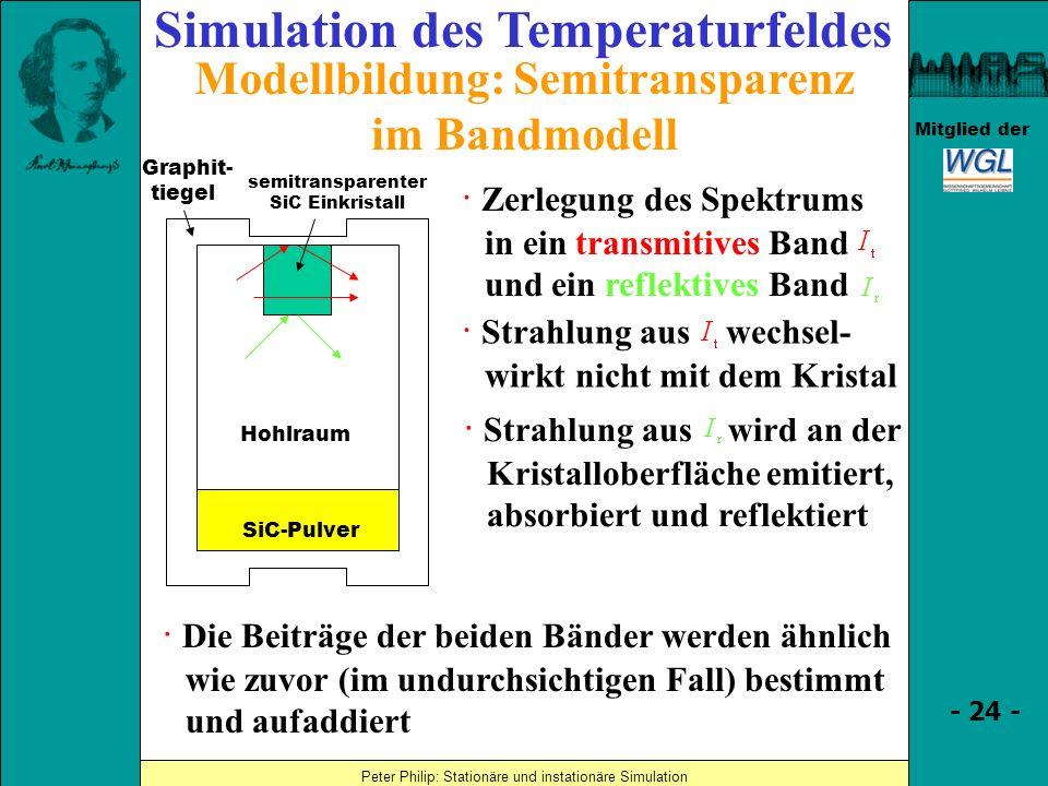 Simulation des Temperaturfeldes Modellbildung: Semitransparenz
