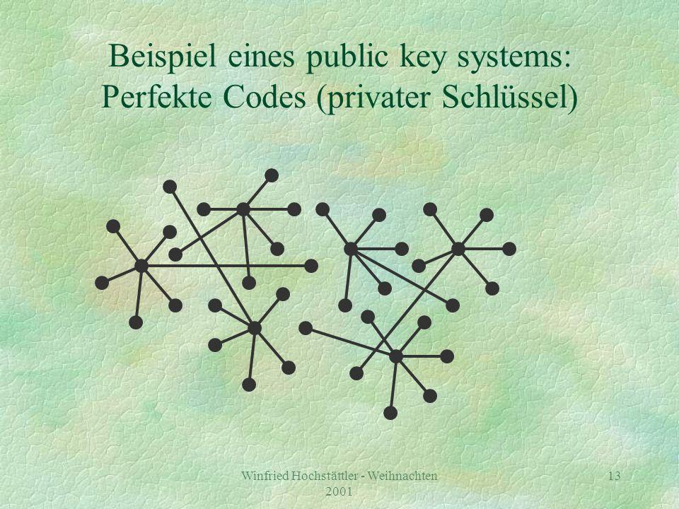 Beispiel eines public key systems: Perfekte Codes (privater Schlüssel)