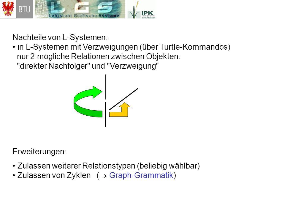 Nachteile von L-Systemen: