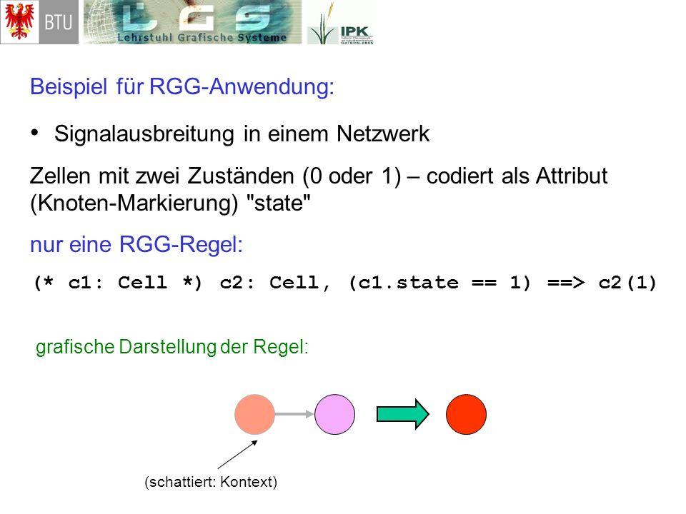 Signalausbreitung in einem Netzwerk