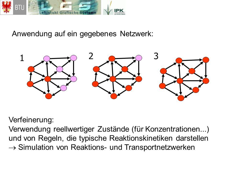 2 3 1 Anwendung auf ein gegebenes Netzwerk: Verfeinerung: