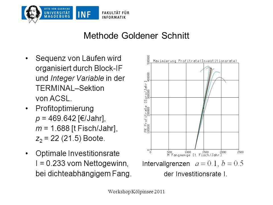 Methode Goldener Schnitt