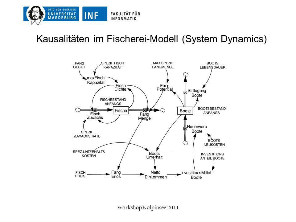 Kausalitäten im Fischerei-Modell (System Dynamics)