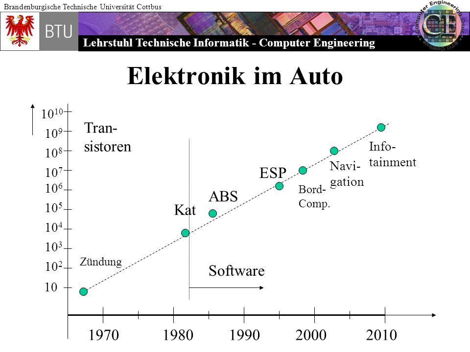 Elektronik im Auto Tran- sistoren ESP ABS Kat Software 1970 1980 1990
