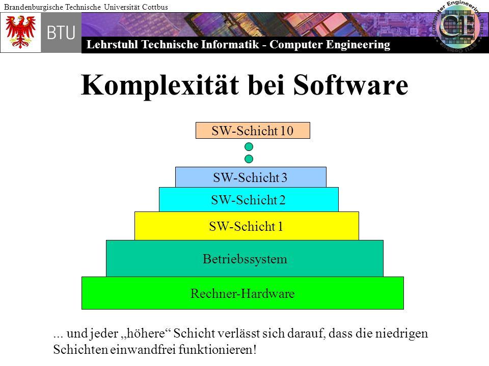 Komplexität bei Software
