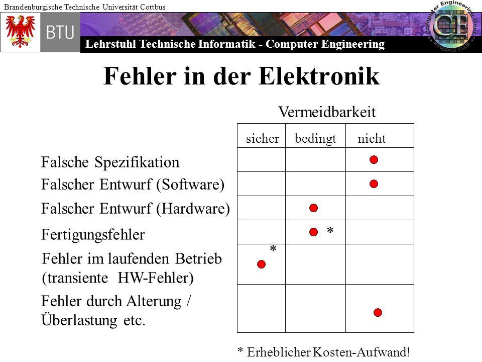 Fehler in der Elektronik