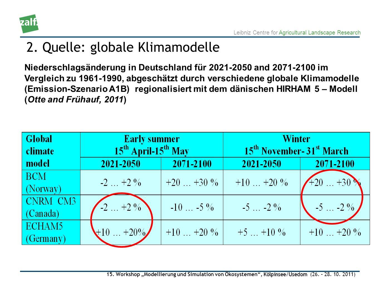 2. Quelle: globale Klimamodelle