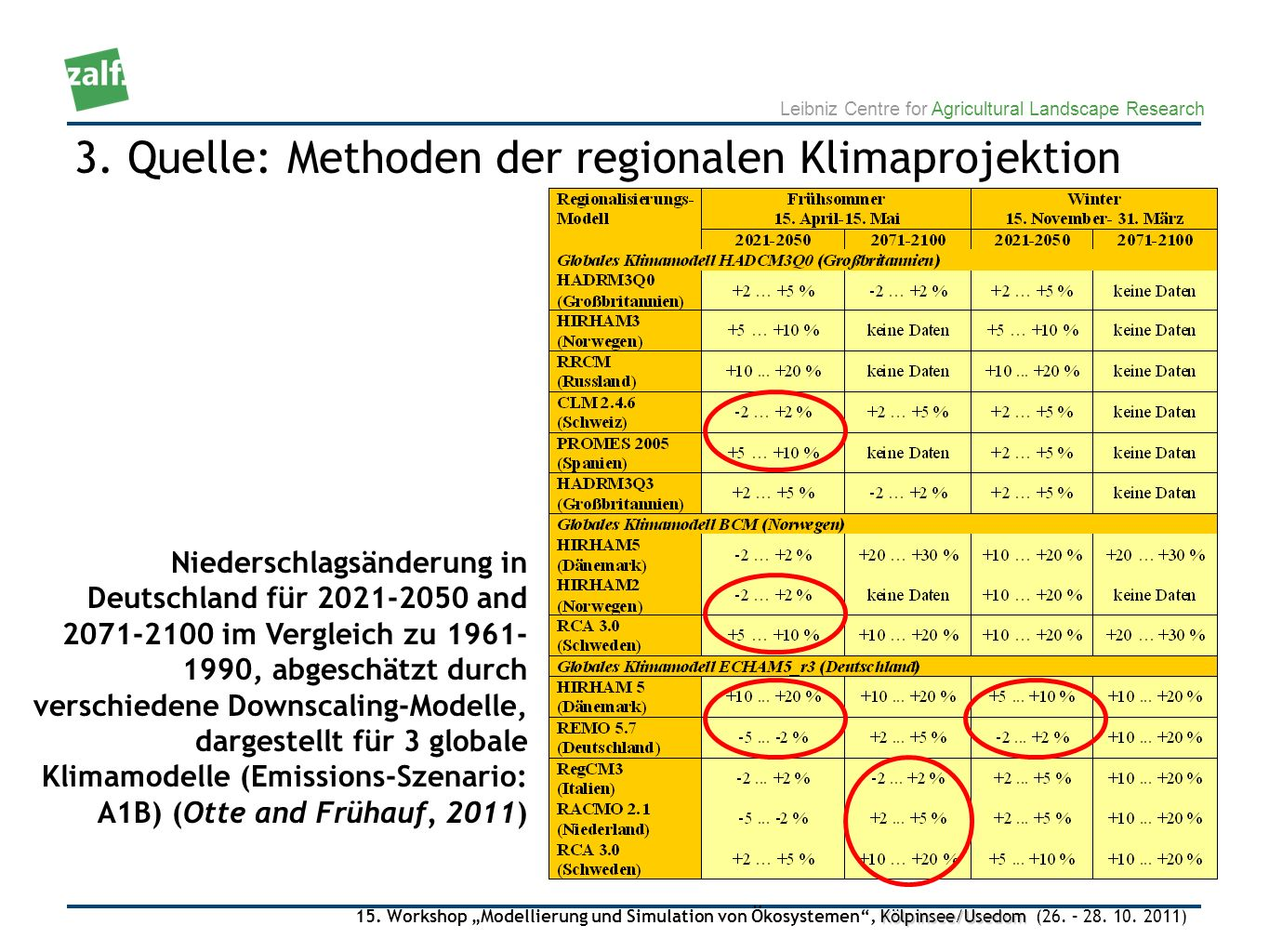 3. Quelle: Methoden der regionalen Klimaprojektion