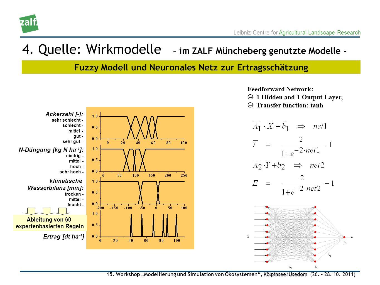 4. Quelle: Wirkmodelle – im ZALF Müncheberg genutzte Modelle -
