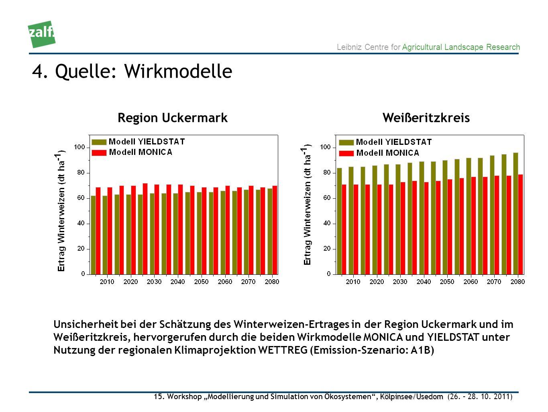 4. Quelle: Wirkmodelle Region Uckermark Weißeritzkreis
