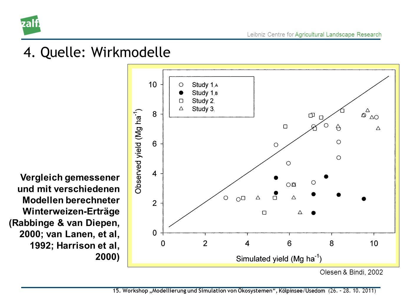 4. Quelle: Wirkmodelle A. B. Vergleich gemessener und mit verschiedenen Modellen berechneter Winterweizen-Erträge.