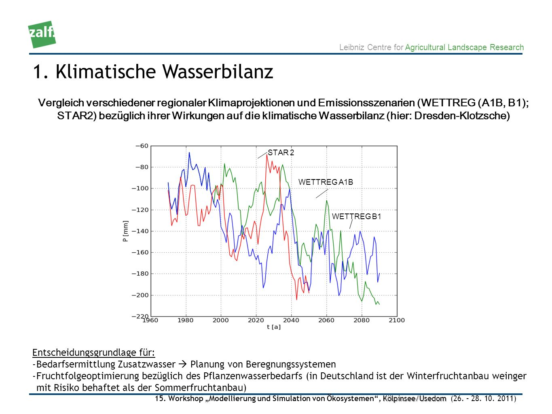 1. Klimatische Wasserbilanz