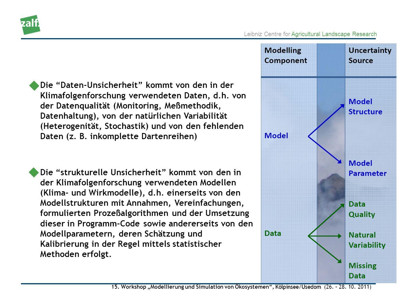 Die Daten-Unsicherheit kommt von den in der Klimafolgenforschung verwendeten Daten, d.h. von der Datenqualität (Monitoring, Meßmethodik, Datenhaltung), von der natürlichen Variabilität (Heterogenität, Stochastik) und von den fehlenden Daten (z. B. inkomplette Dartenreihen)