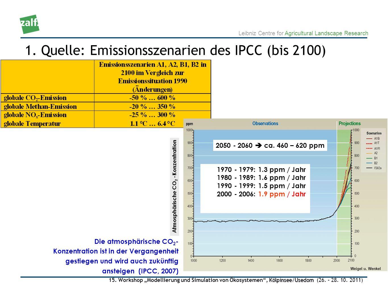 1. Quelle: Emissionsszenarien des IPCC (bis 2100)