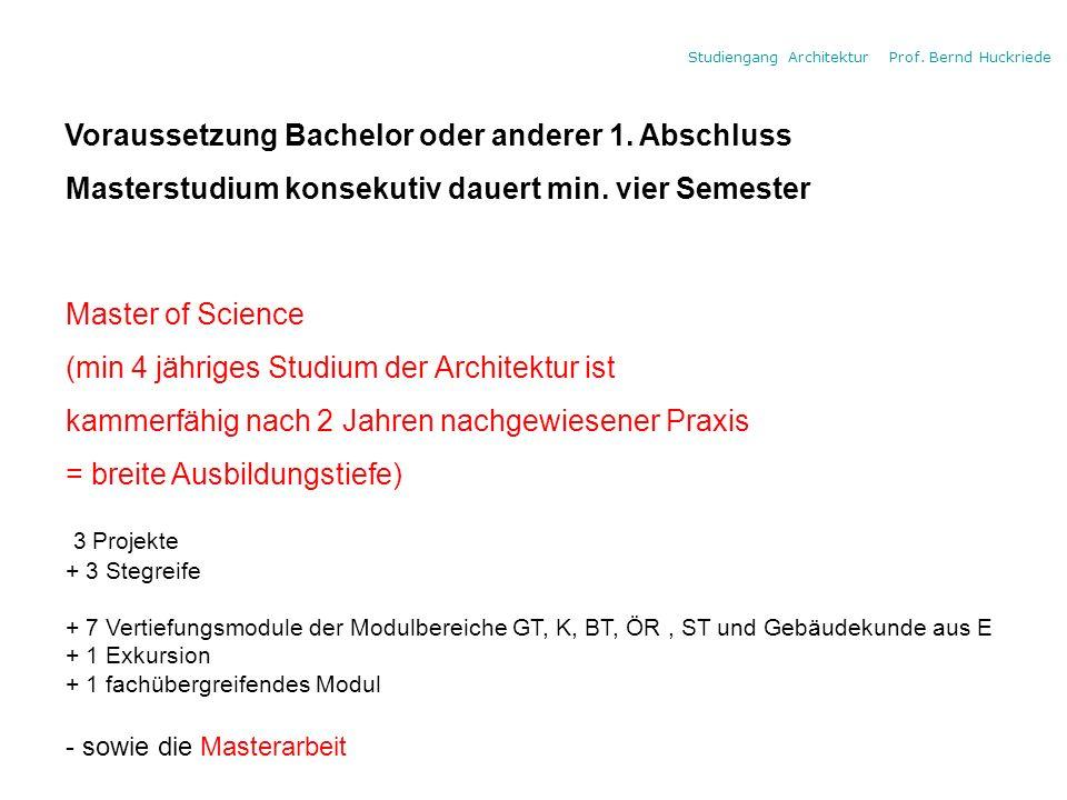 Voraussetzung Bachelor oder anderer 1. Abschluss