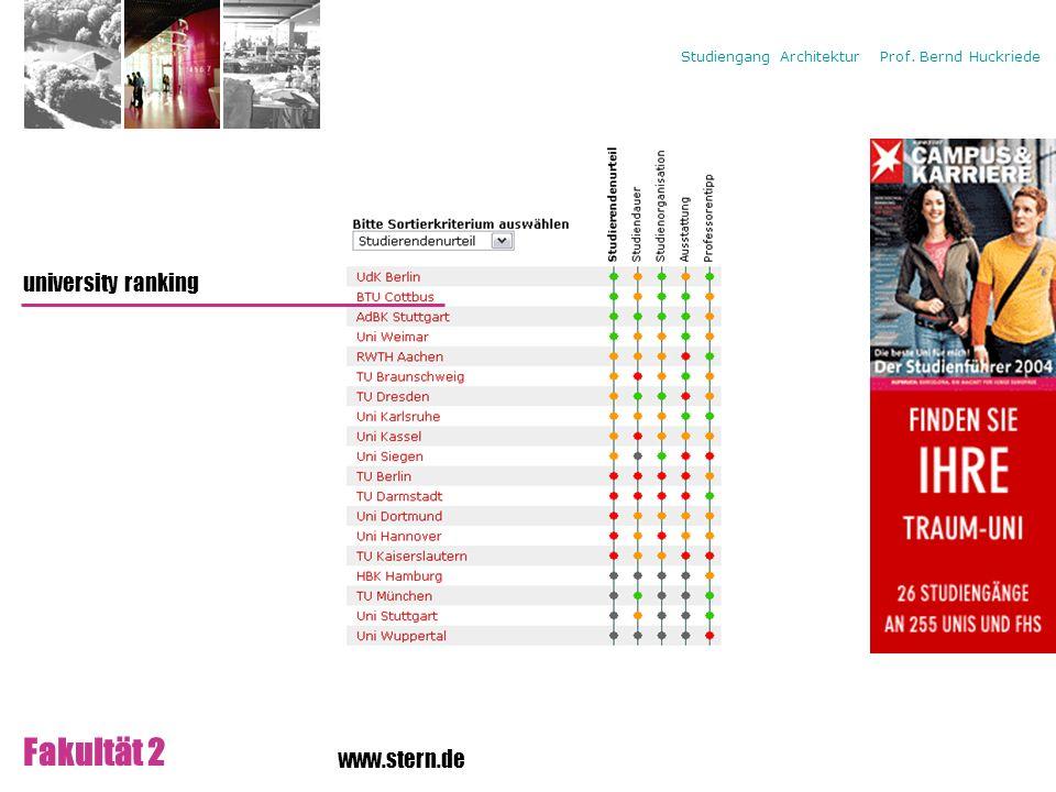 Campus university ranking Fakultät 2 www.stern.de