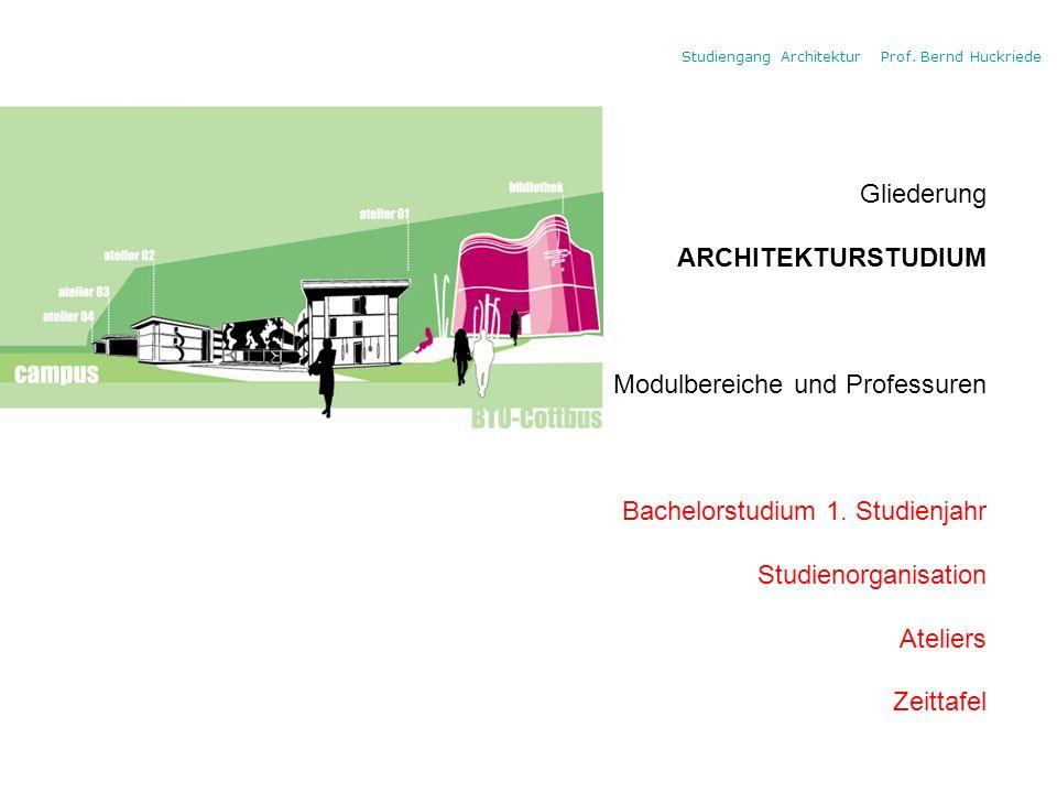 Gliederung ARCHITEKTURSTUDIUM. Modulbereiche und Professuren. Bachelorstudium 1. Studienjahr. Studienorganisation.