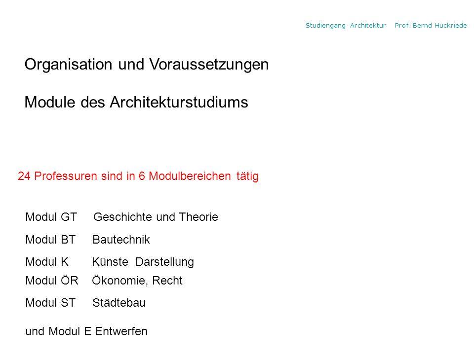 Organisation und Voraussetzungen Module des Architekturstudiums